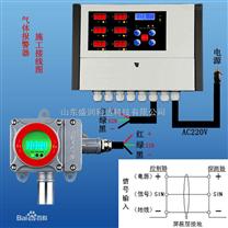 RBK-6000-2氨氣在線檢測儀 氨氣在線式報警器