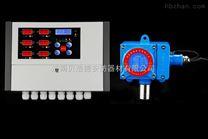 SO2二氧化硫濃度檢測儀
