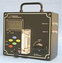 GPR-1200便攜式微量氧分析儀(美國AII中國銷售服務中心)