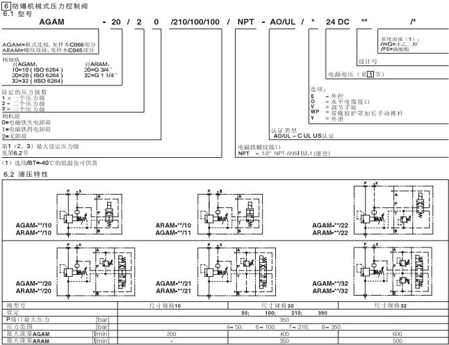 atos防爆机械式压力控制阀,阿托斯插装式防爆盖板