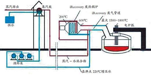 电路 电路图 电子 设计 素材 原理图 520_259