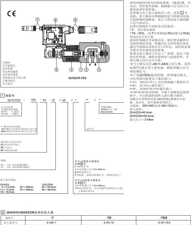 阀,二通或三通,直动式带位置传感器,输入信号的大提供流量补偿控制.图片