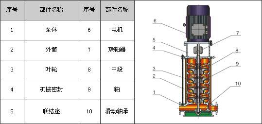 多级离心泵结构图