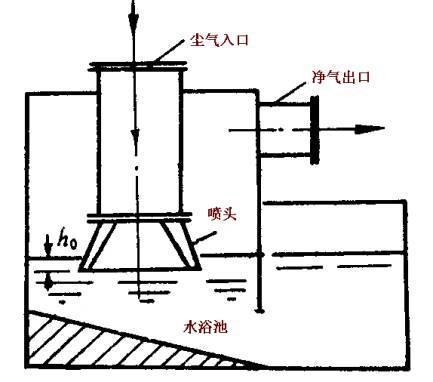 s9013复合管电路图