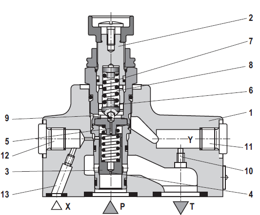 力士乐db(w)…w65/db20k型先导式溢流阀的说明书图片