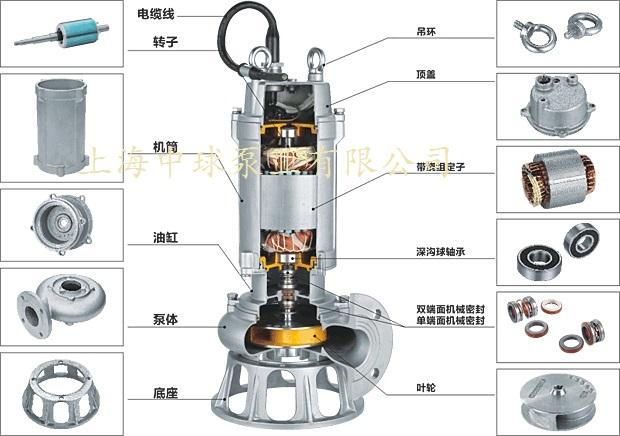 1、从结构上说,WQP不锈钢潜水排污泵紧凑的设计,从整体上减小了泵的体积,方便携带,无论是基建费用还是运输费用,都可以得到降低。该泵安装、拆卸、维修都很方便,浸入水中即可工作,无需过多的入水前准备,工作效率大幅提升。 2、WQ耐腐蚀潜水泵自主性更好,电机的使用可以根据环境需要采用水套式以外的第三者循环冷却系统,且可以确保电泵在无水(干式)的状态下正常安全地运行。并可以根据使用场合选用移动式自由安装或者固定式自动耦合安装。 3、WQP排污泵提供了更为便捷的自动控制系统。泵的浮球开关设计,可以根据所需要水位