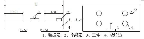 应力传感器电路图