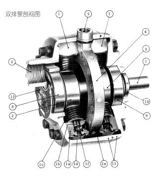 哈威r型液压径向柱塞泵
