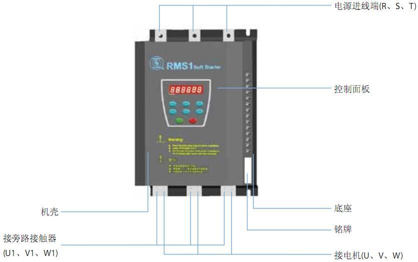 可广泛应用于各行业的三相鼠笼型异步电动机起动和保护.