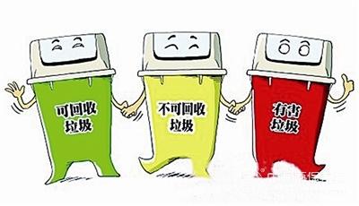 垃圾分类回收的好处_垃圾分类的好处是什么?-什么是生活垃圾分类收集?有什么好处