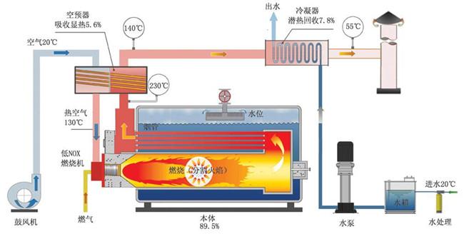 锅炉风机工作原理