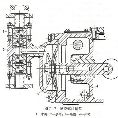 吸   液和排液依靠安装在吸液n,排液口的球形阀控制.图片