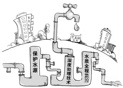 中国龙头简笔画 步骤分析