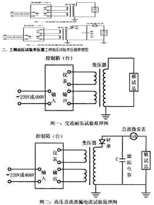 ydq工频高压试验变压器