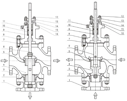 电动三通分流/合流调节阀-杭州海沃图片