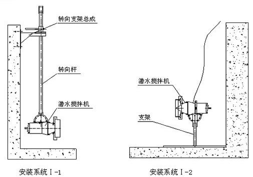 潜水推进器安装系统