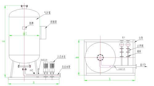 支架宽度 b 气压罐图片