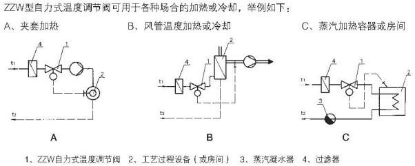 zzwpe 自力式电动温度调节阀丨蒸汽温度控制阀-杭州海沃图片