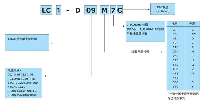 lc1-d18●7c tesye   交流接触器
