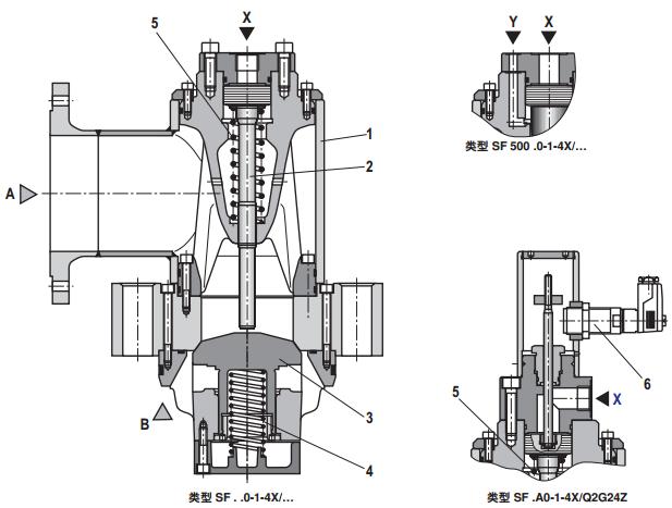 阀特别适用于牵引功能以及在快速闭合运动中为压力机上的主液压缸等充图片