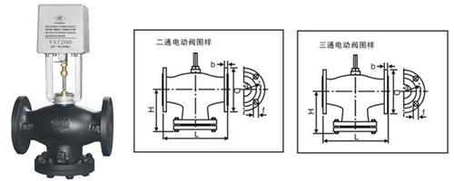 > vb7200比例积分电动二通阀