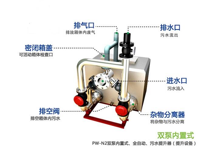 异步电机内部结构图