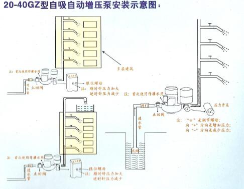 自来水增压泵原理安装图及什么牌子好