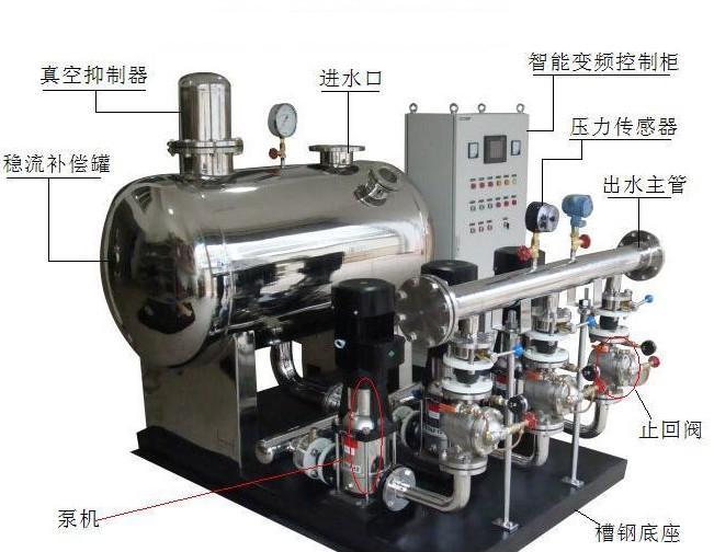 无负压供水设备结构图