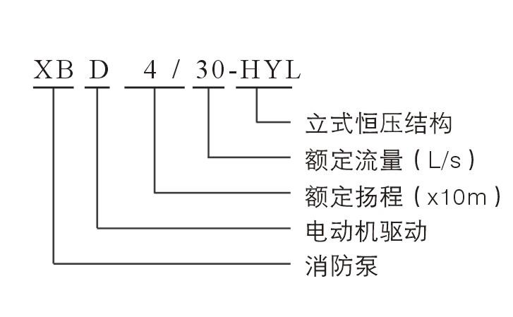 恒压切线消防泵型号意义