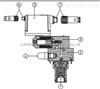 ATOS比例压力插装阀,阿托斯LI*ZO型比例阀