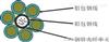 OPGWOPGW光纤复合架空地线