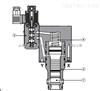 阿托斯LIDAS型两通动态插装阀
